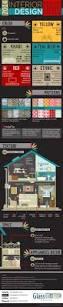 home design trends 2014 8 best interior trends images on pinterest colors design trends