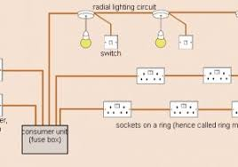 basic home wiring plans and wiring diagrams throughout residential