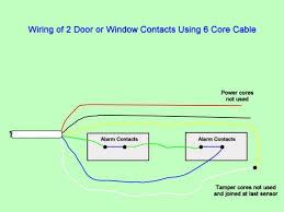 how do i fix my burglar alarm top tips dengarden