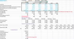 Discounted Flow Excel Template Lets Play Monopoly India Investor