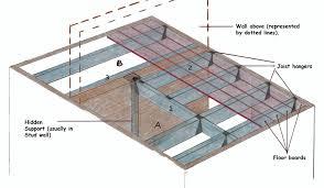 load bearing walls safe floor joist spans diy doctor