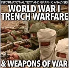 Mass Text Meme - world war 1 trench warfare weapons of mass destruction text