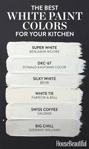 Trending Paint Colors For Kitchens by Best 25 Cabinet Paint Colors Ideas On Pinterest Cabinet Colors
