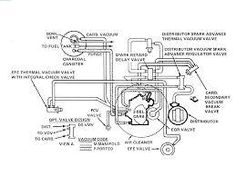 2003 pontiac sunfire vacuum diagram 2000 pontiac sunfire vacuum