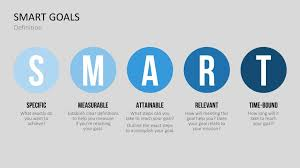 use smart goal templates to define business goals