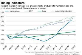 jobs under obama administration have most economic indicators improved under obama real time