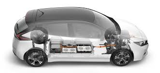 nissan leaf back the new nissan leaf and advancement of the ev sector