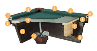 8ft brunswick pool table brunswick american pool tables the advantages