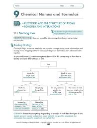 chemical names and formulas worksheet lesupercoin printables