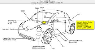 1998 volkswagen beetle u0027s fuel injector stop working this happened