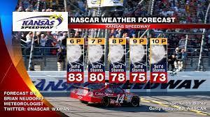Weather Map Illinois by Nascar Wx Man Race Weekend