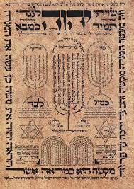 tehillat hashem siddur sheviti hashem the unspoken declaration mesorah