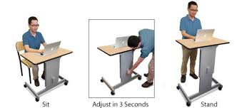 Standing Vs Sitting Desk Stand Up Desks For Adhd The Magic Of Adhd And Standing