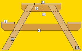 Plans For Building A Children S Picnic Table by Woodworking And Building Projects For Kids