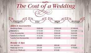 wedding expenses list of wedding expenses woodlands