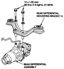 rear differential honda crv repair guides rear axle rear differential assembly autozone com