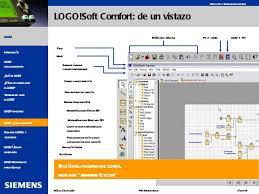 Soft Comfort Presentación Ppt Sobre Logo De Siemens