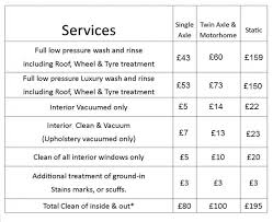 car upholstery cleaning prices caravan cleaning price list domestic butler ltd