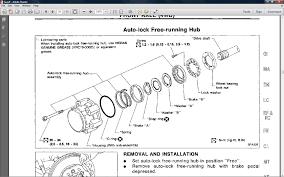 nissan pathfinder xe 1995 95 pathfinder 4wd won u0027t engage manual hubs general forums