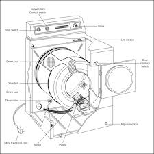 wiring schematic whirlpool gas dryer lgn1000pq0 blow drying