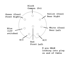 993 hifi pack wiring rennlist porsche discussion forums