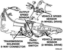 1998 dodge dakota speed sensor pp0720 code it says high speed sensor is that the one located at