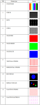 color pattern generator configurable vesa vga and dvi test pattern generator
