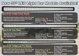 Vision X Light Bar The Biggest Brightest Light Bars Yet New 50