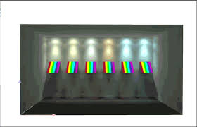 metal halide light color coaction of spectral distribution of the light source and colour
