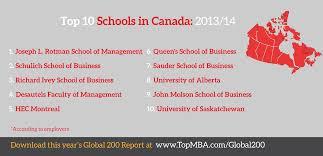 Top Makeup Schools Business Schools In Canada A Top 10 Analysis Topmba Com