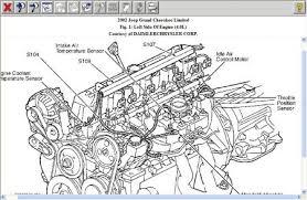 throttle position sensor jeep grand 2002 jeep throttle position sensor computer problem 2002