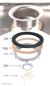 How To Install Kitchen Sink Plumbing With Garbage Disposal - Kitchen sink plumbing fittings