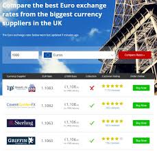 compare bureau de change exchange rates stansted airport curency exchange rates compare travel