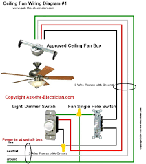 ceiling fan wiring diagram capacitor 3 speed ceiling fan schematic