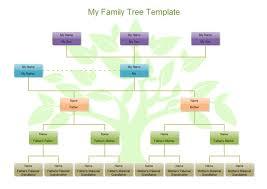 family tree templates free how to use family tree templates