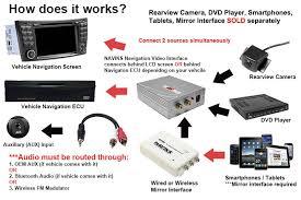 1997 2003 bmw 5 series e39 navigation video interface