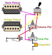 fender tbx tone control wiring diagram wiring diagram simonand