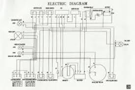chinese dune buggy wiring diagram chinese wiring diagrams