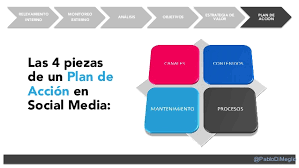 Plan Social Media Cómo Armar Una Estrategia O Plan De Social Media