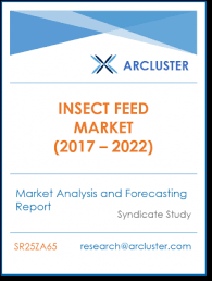 Vanity Card 265 Arcluster Innovation Design And Market Consulting