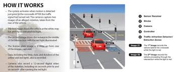what is considered running a red light red light camera faqs village of hoffman estates