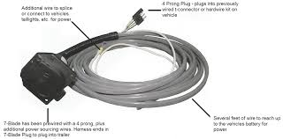 what are heavy duty wiring harnesses