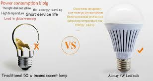 light sensor light bulbs 2018 allmay smart intelligent led sensor light bulb e27 microwave