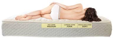Best Mattress For Side Sleeper | best mattress for side sleeper guide best mattress pinterest