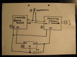 audio ground loop switch mode power supply noise electrical