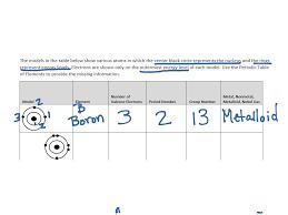 showme analyzing graphs worksheet