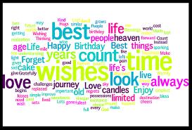 free illustration word cloud tag happy birthday free image on