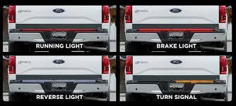 Putco Lights Putco U2013 Total Truck Centers News