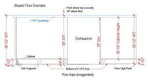 standard cabinet toe kick dimensions dishwasher photo and guides dishwasher toe kick