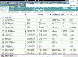 Quickbooks Chart Of Accounts Excel Template Free Accounting Templates In Excel